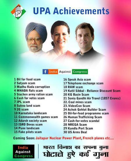 CONgress.Sonia.Gandhi.Rahul.Gandhi.Manmohan.Singh.Scams.List