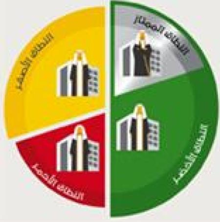 Saudi colour code for Companies