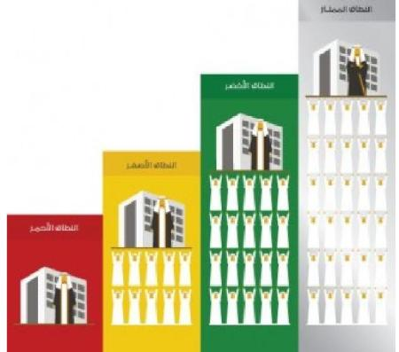 Saudi colour code for Companies2