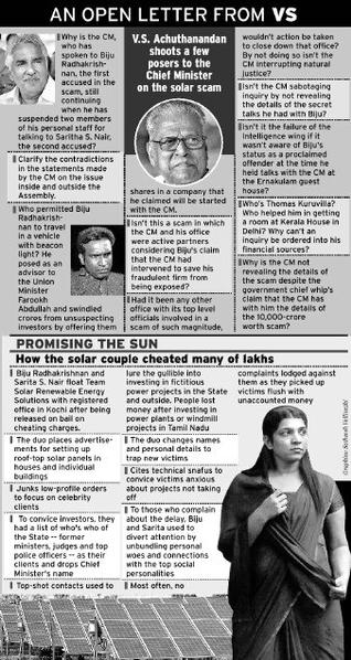 Solar scam details - The Hindu - Graphics