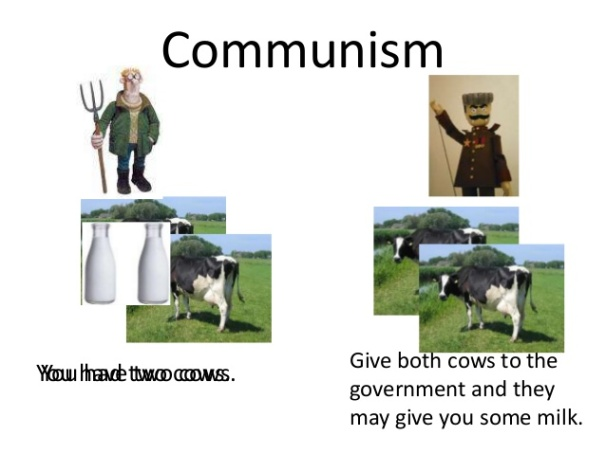 ommunism-political-ideologies-