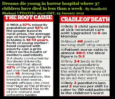 Dreams die young in horror hospital where 37 children have died in less than a week- 2012