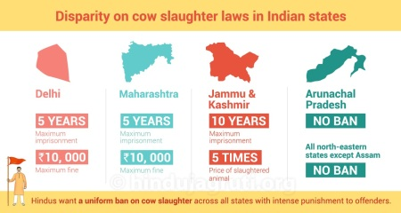 Cow slaughter-Act-implementation-violation-in states