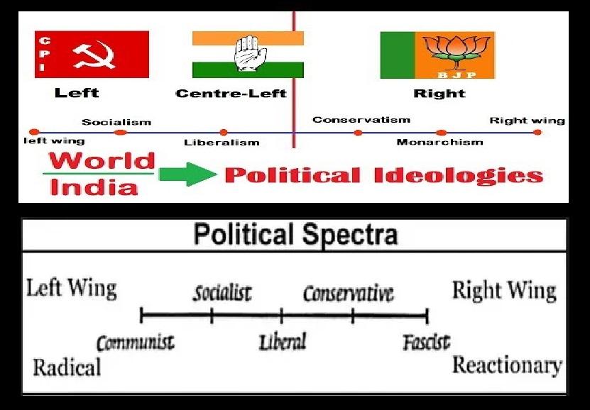 Pondy Lit Fest - left, right ideological struggle